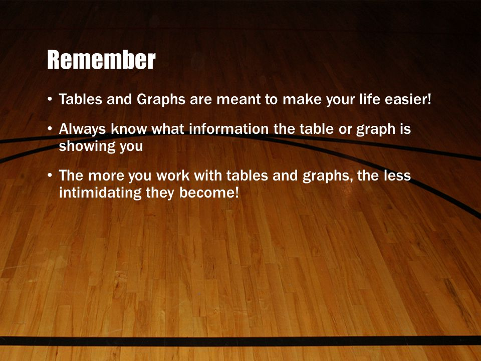 Remember Tables and Graphs are meant to make your life easier.
