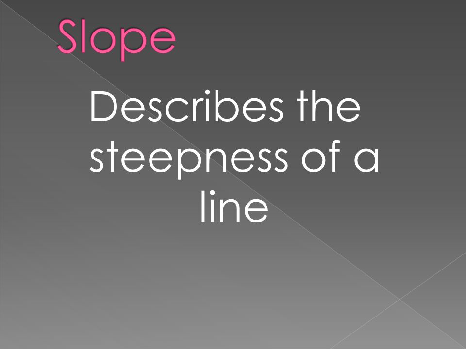 Describes the steepness of a line