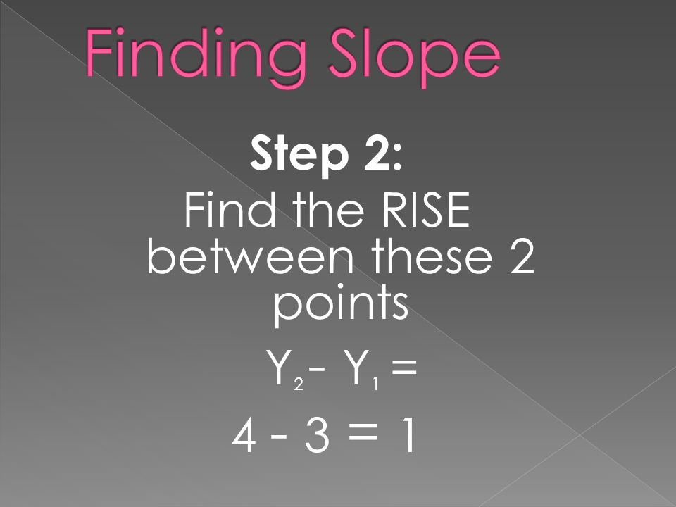 Step 2: Find the RISE between these 2 points Y 2 - Y 1 = 4 - 3 = 1