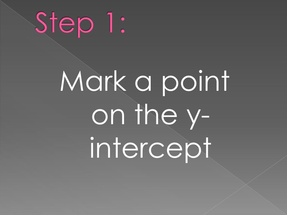 Mark a point on the y- intercept