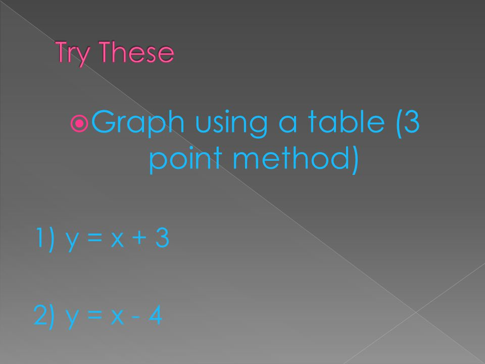 Graph using a table (3 point method) 1) y = x + 3 2) y = x - 4