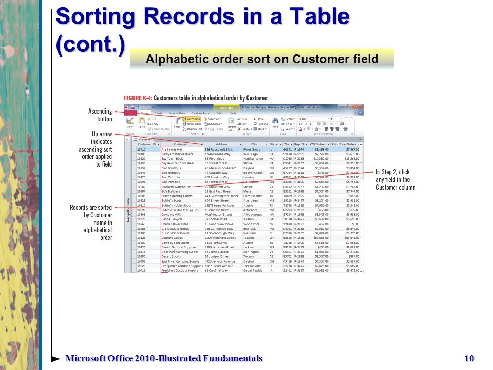 Sorting Records in a Table (cont.) 10Microsoft Office 2010-Illustrated Fundamentals Alphabetic order sort on Customer field