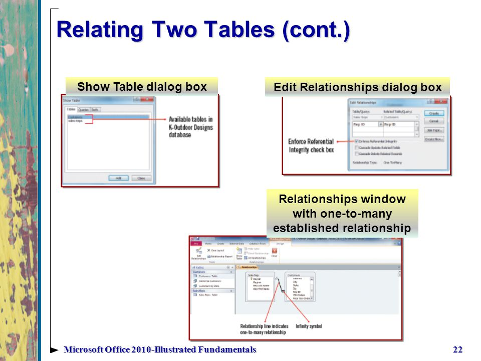 Relating Two Tables (cont.) 22Microsoft Office 2010-Illustrated Fundamentals Show Table dialog box Edit Relationships dialog box Relationships window with one-to-many established relationship