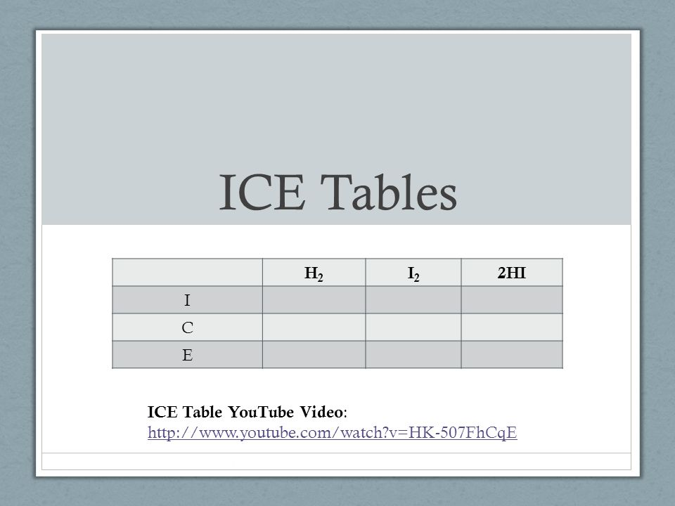 ICE Tables H2H2 I2I2 2HI I C E ICE Table YouTube Video :   v=HK-507FhCqE