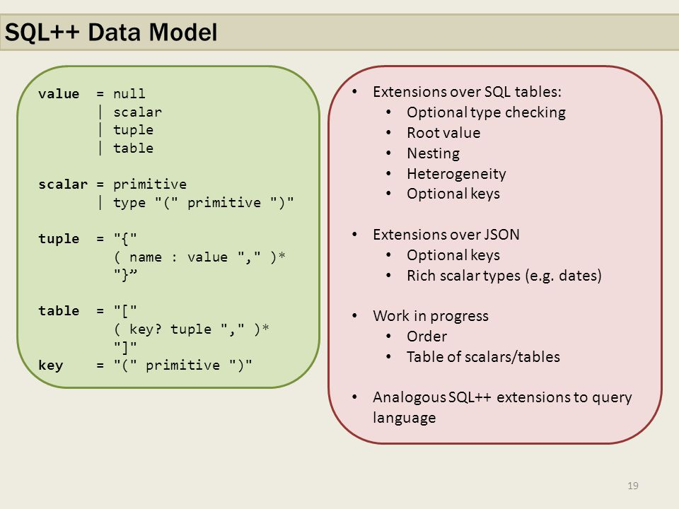 19 SQL++ Data Model Extensions over SQL tables: Optional type checking Root value Nesting Heterogeneity Optional keys Extensions over JSON Optional keys Rich scalar types (e.g.
