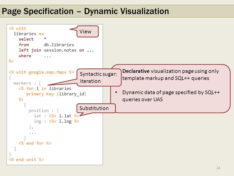 24 Page Specification – Dynamic Visualization <% with libraries as select * from db.libraries left join session.notes on...