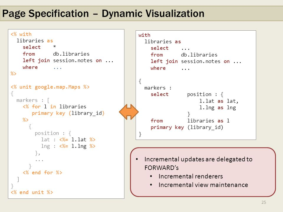 25 Page Specification – Dynamic Visualization <% with libraries as select * from db.libraries left join session.notes on...