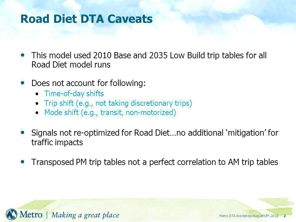 Metro DTA Workshop: August 15 th, 2012 Road Diet DTA Caveats This model used 2010 Base and 2035 Low Build trip tables for all Road Diet model runs Does not account for following: Time-of-day shifts Trip shift (e.g., not taking discretionary trips) Mode shift (e.g., transit, non-motorized) Signals not re-optimized for Road Diet…no additional mitigation for traffic impacts Transposed PM trip tables not a perfect correlation to AM trip tables 2