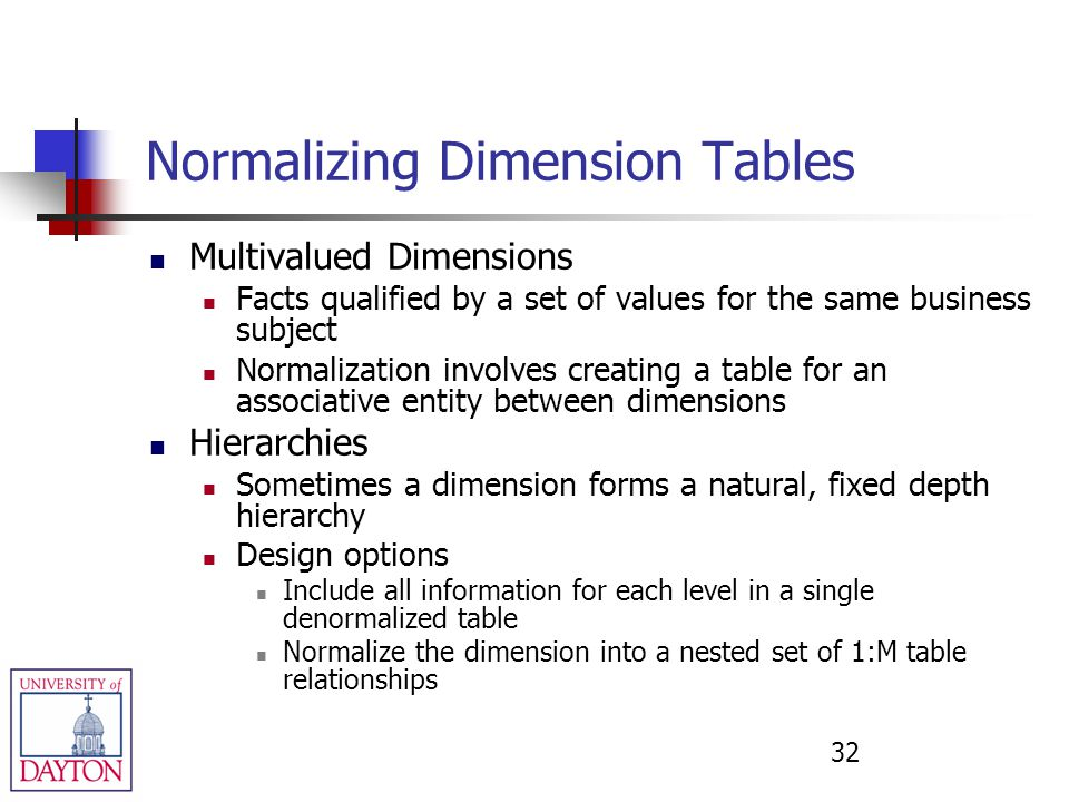 Normalizing Dimension Tables Multivalued Dimensions Facts qualified by a set of values for the same business subject Normalization involves creating a
