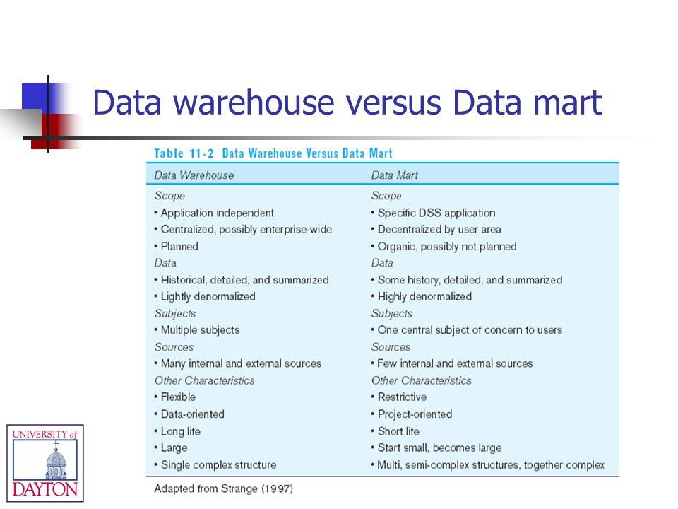 Data warehouse versus Data mart
