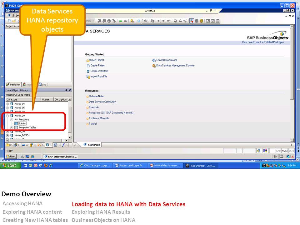 Data Services HANA repository objects Accessing HANA Loading data to HANA with Data Services Exploring HANA contentExploring HANA Results Creating New HANA tablesBusinessObjects on HANA Demo Overview