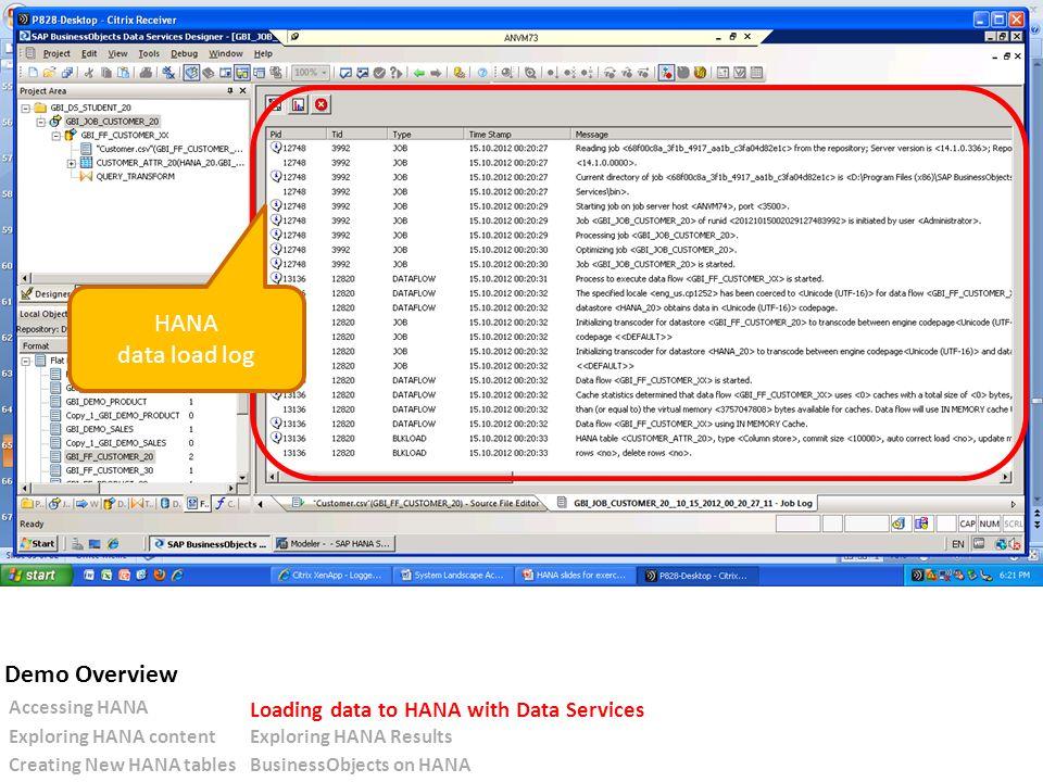 HANA data load log Accessing HANA Loading data to HANA with Data Services Exploring HANA contentExploring HANA Results Creating New HANA tablesBusinessObjects on HANA Demo Overview