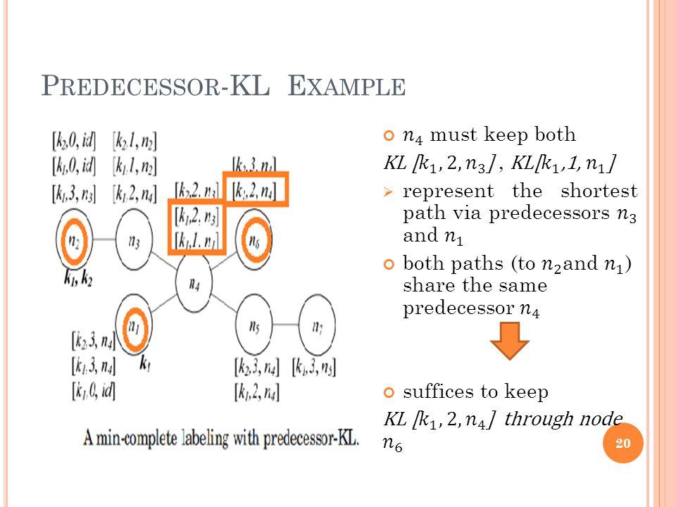 P REDECESSOR -KL E XAMPLE 20