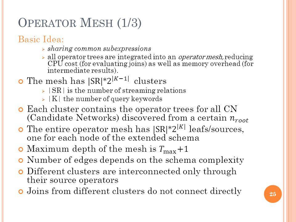 O PERATOR M ESH (1/3) 25