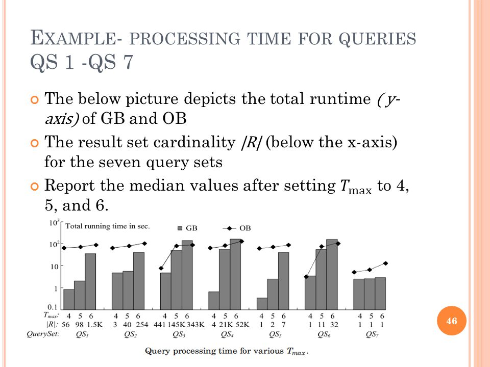 E XAMPLE - PROCESSING TIME FOR QUERIES QS 1 -QS 7 46