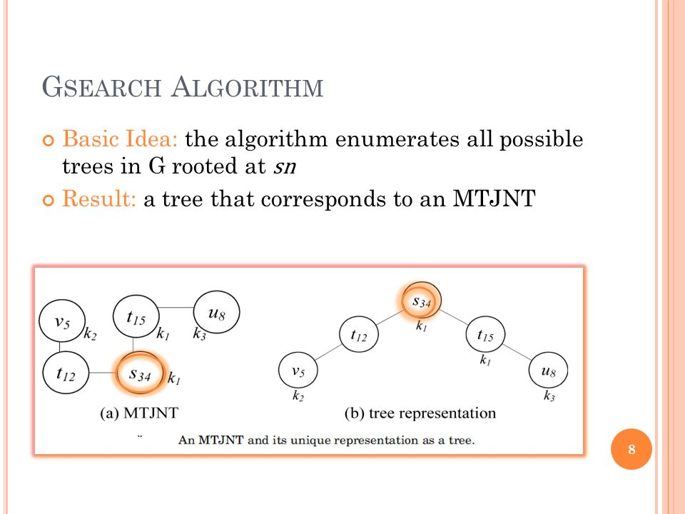 G SEARCH A LGORITHM Basic Idea: the algorithm enumerates all possible trees in G rooted at sn Result: a tree that corresponds to an MTJNT 8