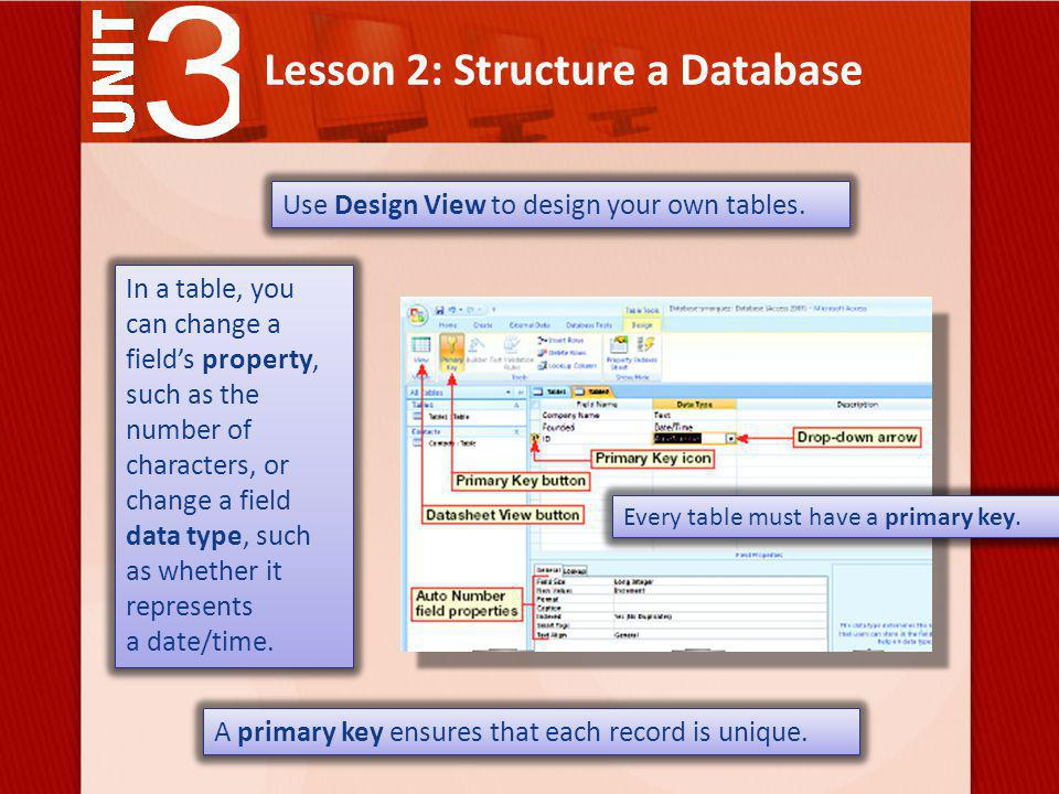 Lesson 2: Structure a Database unmatched query A query that finds records without matching related data.