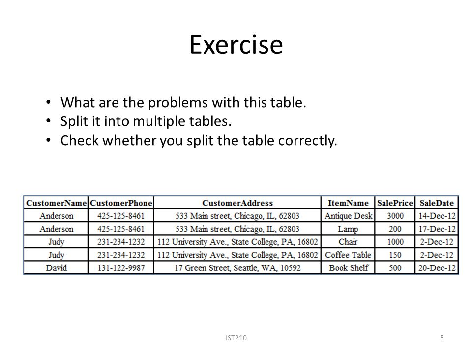 Exercise IST2105 What are the problems with this table.