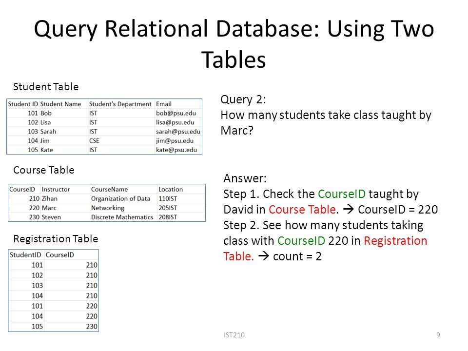 Query Relational Database: Using Two Tables IST2109 Query 2: How many students take class taught by Marc.