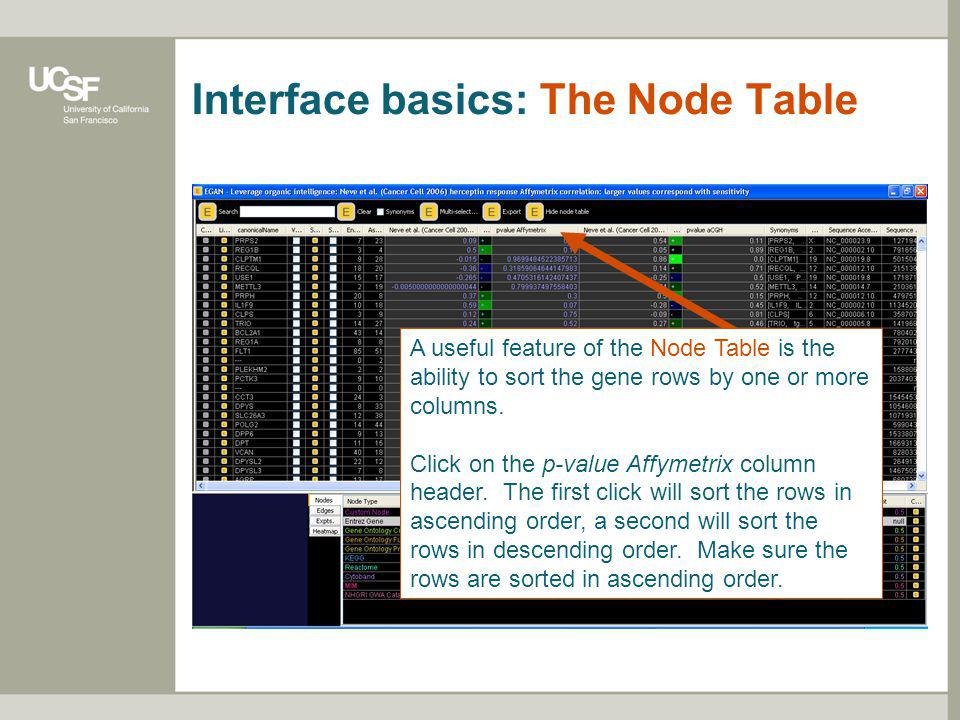 Interface basics: The Node Table A useful feature of the Node Table is the ability to sort the gene rows by one or more columns.