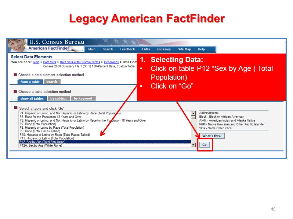 49 Legacy American FactFinder 1.Selecting Data: Click on table P12 Sex by Age ( Total Population) Click on Go