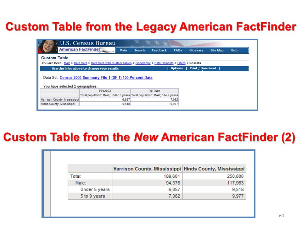 60 Custom Table from the Legacy American FactFinder Custom Table from the New American FactFinder (2)
