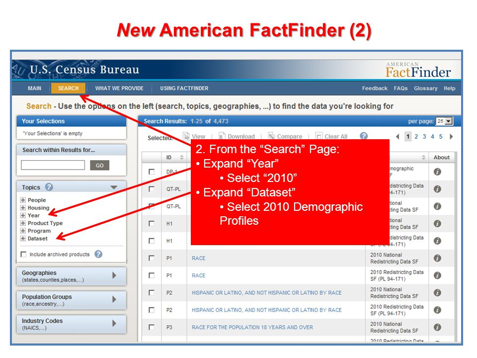 63 New American FactFinder (2) 2. From the Search Page: Expand Year Select 2010 Expand Dataset Select 2010 Demographic Profiles