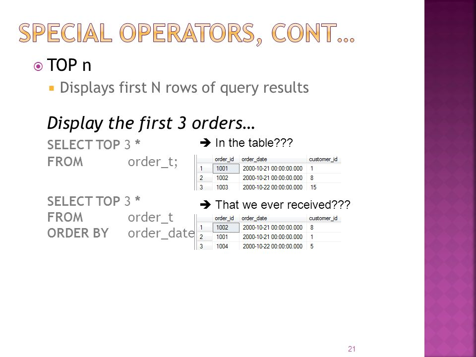 TOP n Displays first N rows of query results Display the first 3 orders… SELECT TOP 3 * FROM order_t; SELECT TOP 3 * FROM order_t ORDER BY order_date;