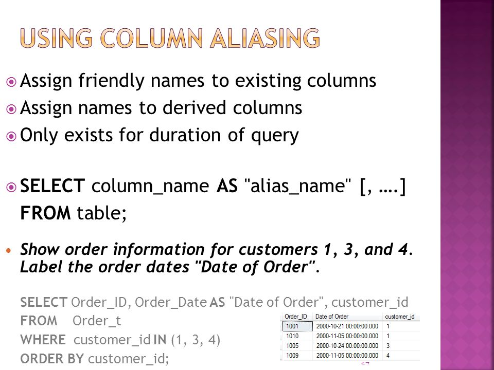 Assign friendly names to existing columns Assign names to derived columns Only exists for duration of query SELECT column_name AS