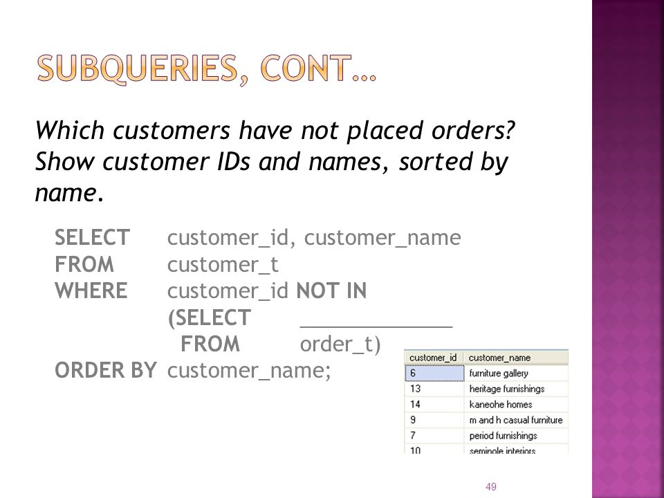 Which customers have not placed orders? Show customer IDs and names, sorted by name. SELECT customer_id, customer_name FROM customer_t WHEREcustomer_i