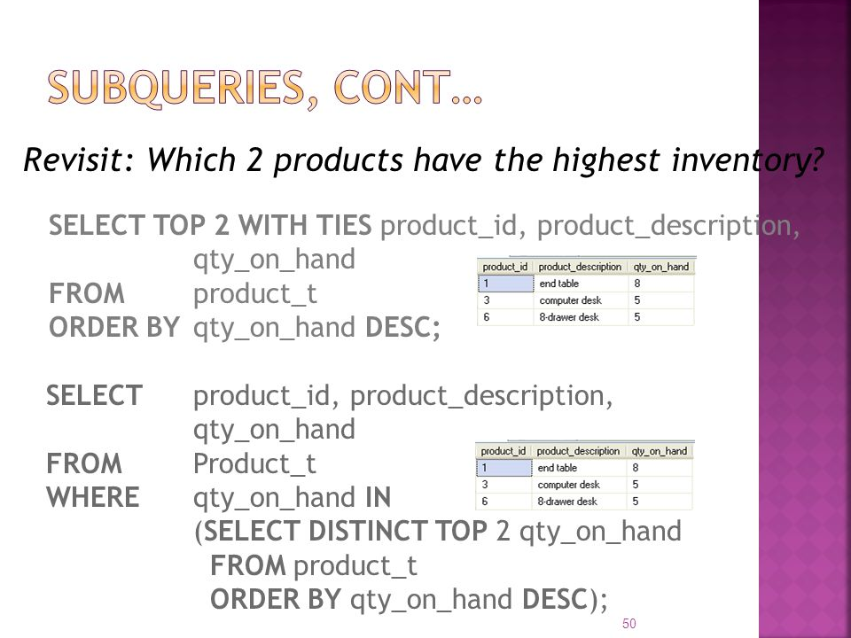 Revisit: Which 2 products have the highest inventory? SELECT TOP 2 WITH TIES product_id, product_description, qty_on_hand FROM product_t ORDER BY qty_