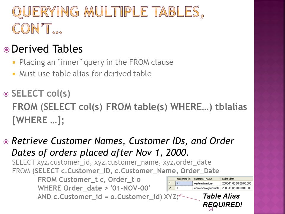 Derived Tables Placing an