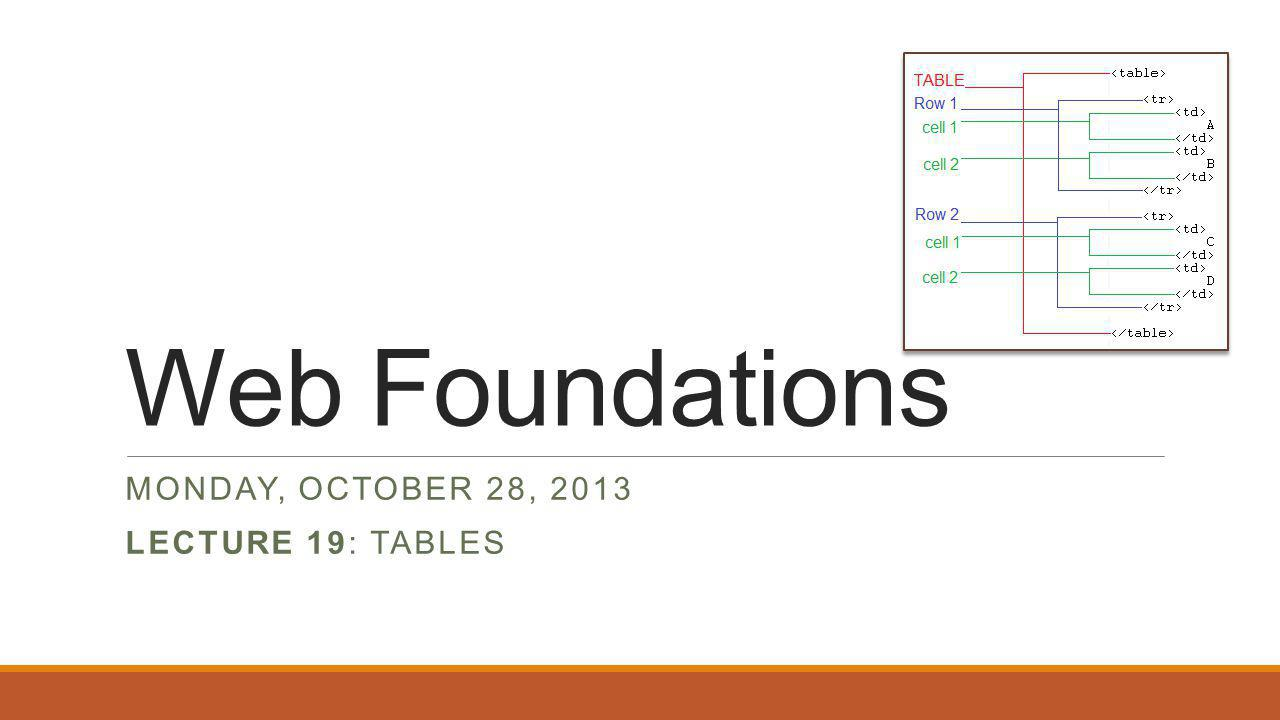 Web Foundations MONDAY, OCTOBER 28, 2013 LECTURE 19: TABLES