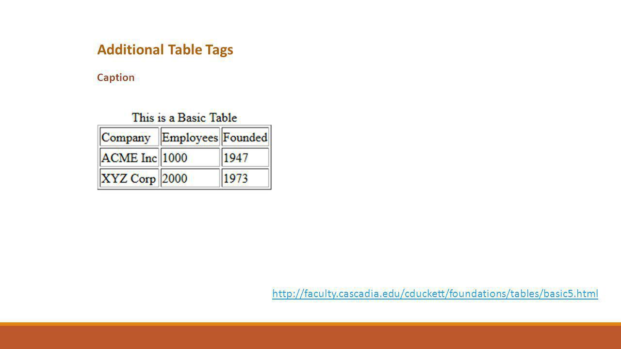 Additional Table Tags Caption http://faculty.cascadia.edu/cduckett/foundations/tables/basic5.html