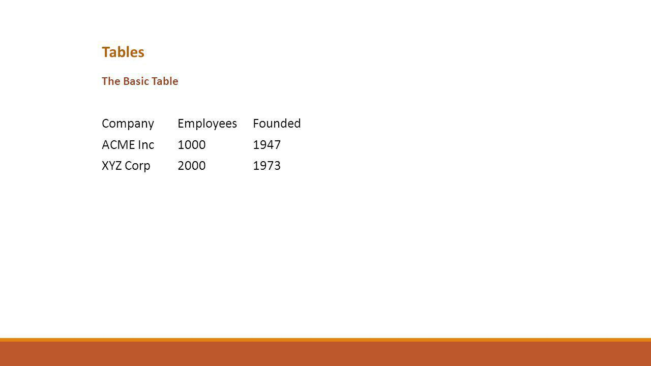 Tables The Basic Table CompanyEmployeesFounded ACME Inc10001947 XYZ Corp20001973