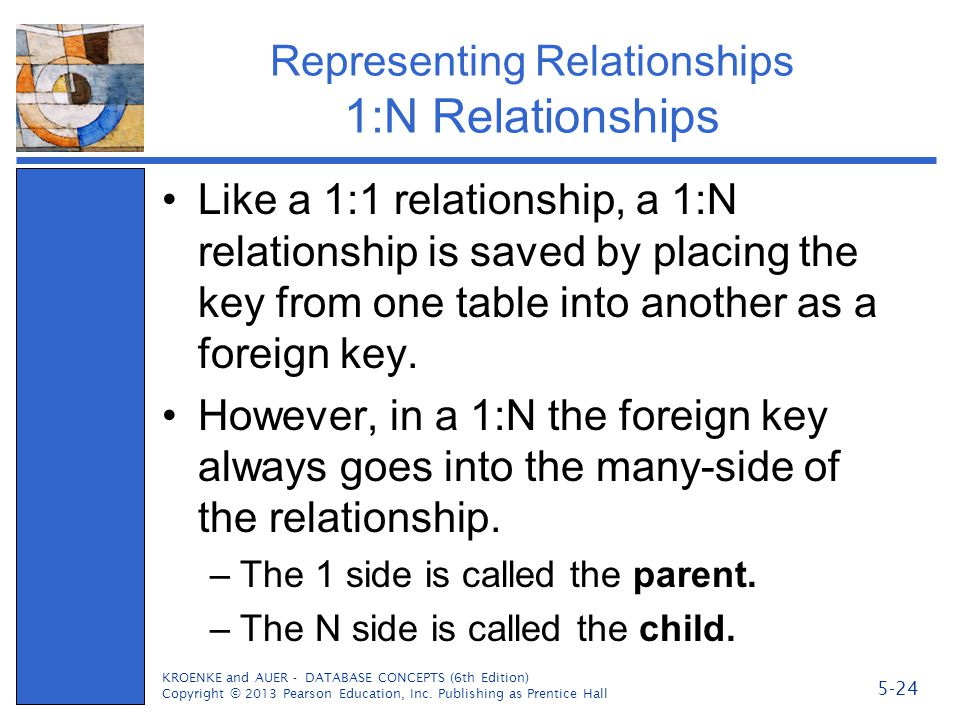 Representing Relationships 1:N Relationships Like a 1:1 relationship, a 1:N relationship is saved by placing the key from one table into another as a
