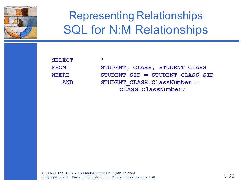 Representing Relationships SQL for N:M Relationships KROENKE and AUER - DATABASE CONCEPTS (6th Edition) Copyright © 2013 Pearson Education, Inc. Publi