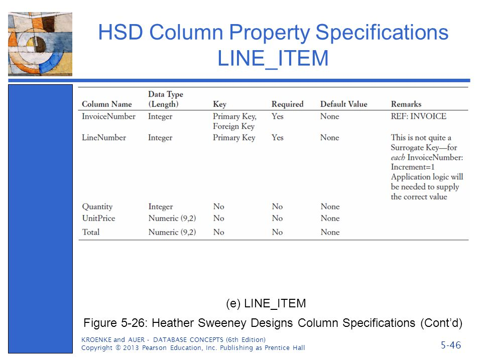 HSD Column Property Specifications LINE_ITEM KROENKE and AUER - DATABASE CONCEPTS (6th Edition) Copyright © 2013 Pearson Education, Inc. Publishing as