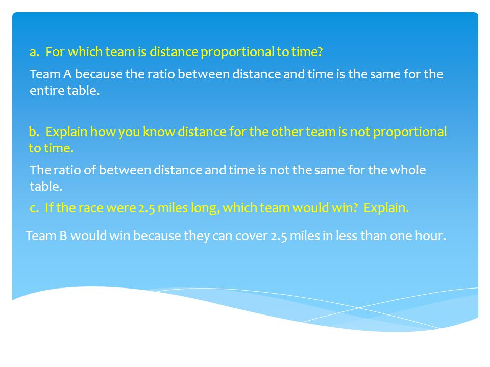 a. For which team is distance proportional to time? Team A because the ratio between distance and time is the same for the entire table. b. Explain ho