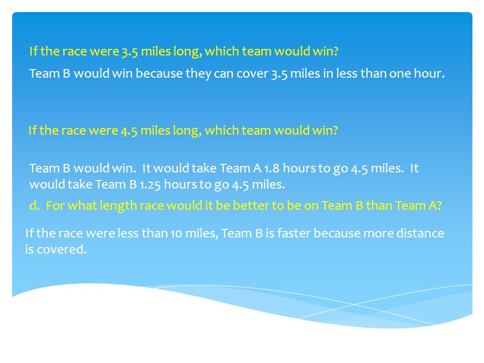 e.If the members on the team ran for 10 hours, how far would each member run on each team.