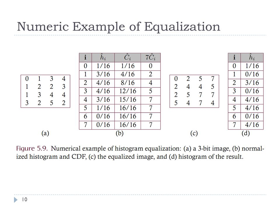 Numeric Example of Equalization 10