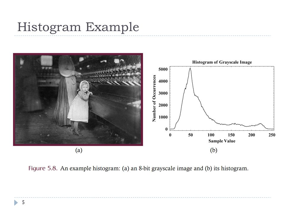 Histogram Example 5