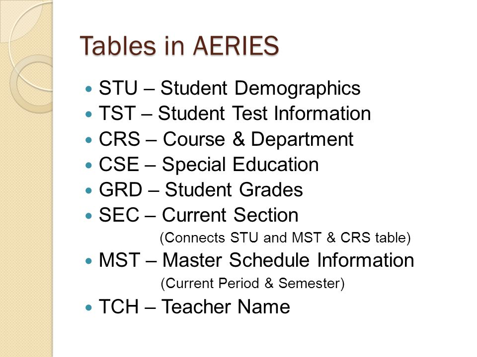 Table Fields in AERIES Type in a table Table fields appear
