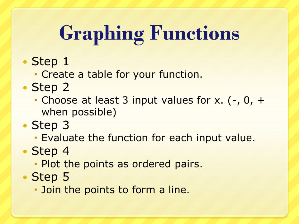 Graphing Functions Step 1 Create a table for your function. Step 2 Choose at least 3 input values for x. (-, 0, + when possible) Step 3 Evaluate the f