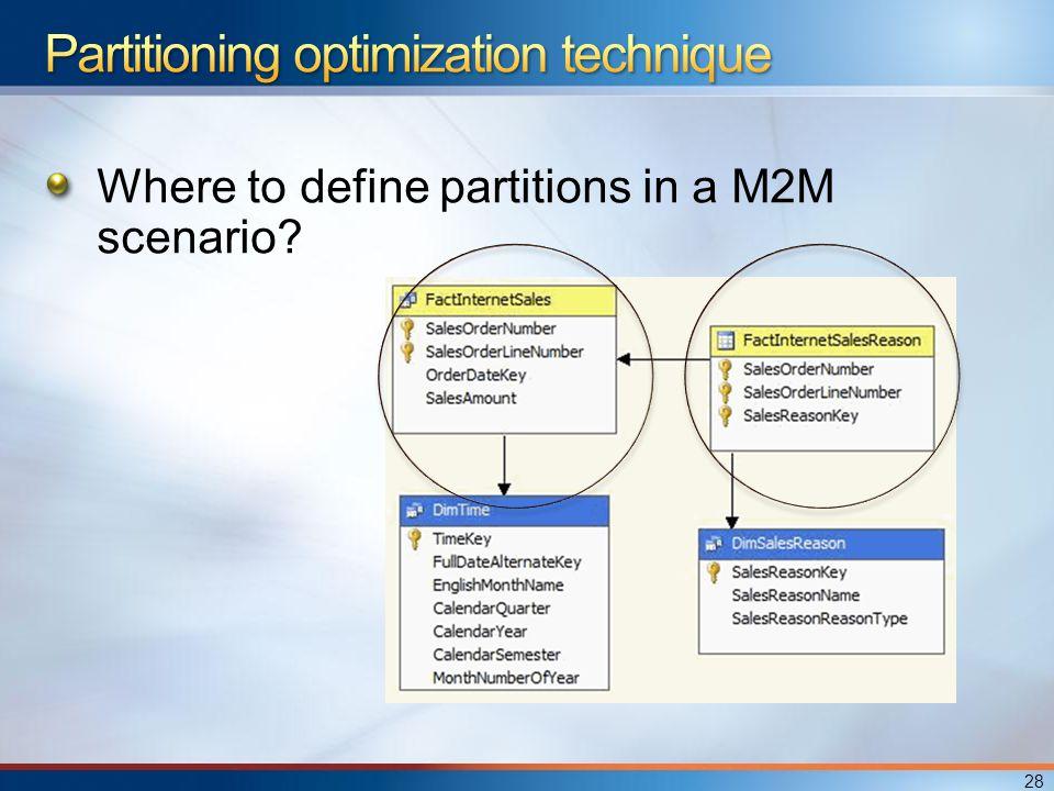 Where to define partitions in a M2M scenario 28