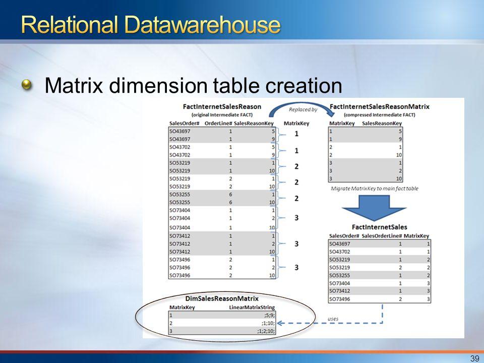 Matrix dimension table creation 39