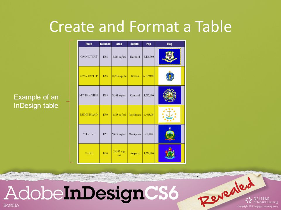 Create and Format a Table Example of an InDesign table