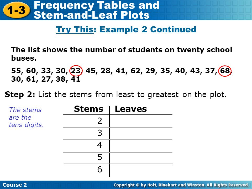 The list shows the number of students on twenty school buses. 55, 60, 33, 30, 23, 45, 28, 41, 62, 29, 35, 40, 43, 37, 68, 30, 61, 27, 38, 41 Try This: