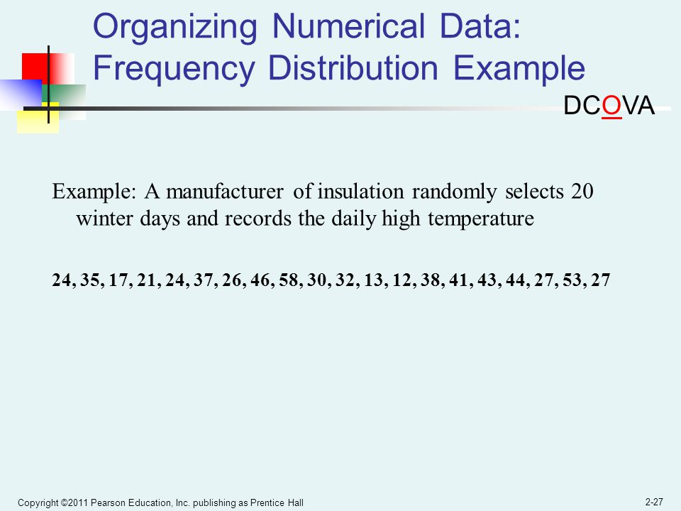 Copyright ©2011 Pearson Education, Inc. publishing as Prentice Hall 2-27 Organizing Numerical Data: Frequency Distribution Example Example: A manufact