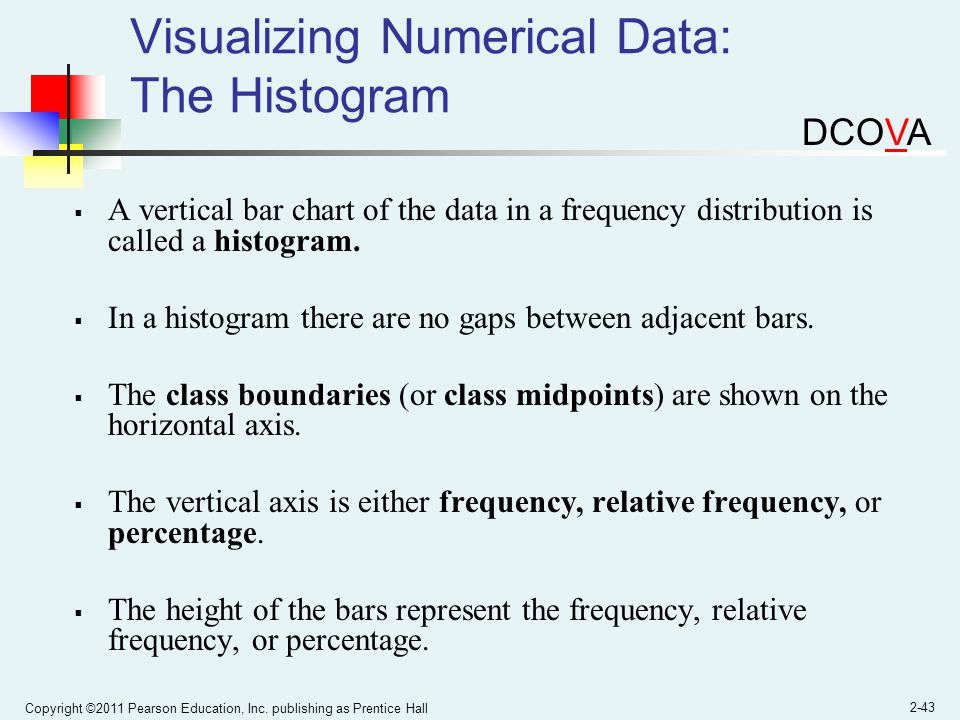 Copyright ©2011 Pearson Education, Inc. publishing as Prentice Hall 2-43 Visualizing Numerical Data: The Histogram A vertical bar chart of the data in